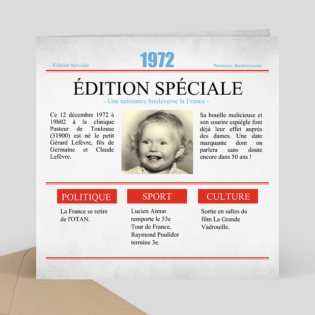 carte d 39 invitation anniversaire r trospective popcarte. Black Bedroom Furniture Sets. Home Design Ideas