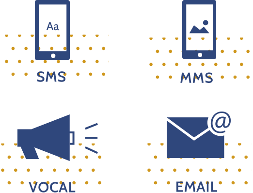 SMS - MMS - VOCAL - EMAIL